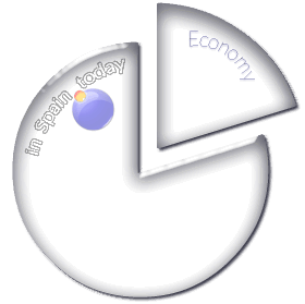 icon Economic information in Spain